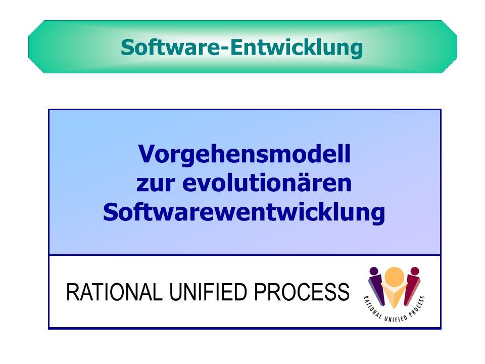 flexibel Software-Entwicklung strukturiert