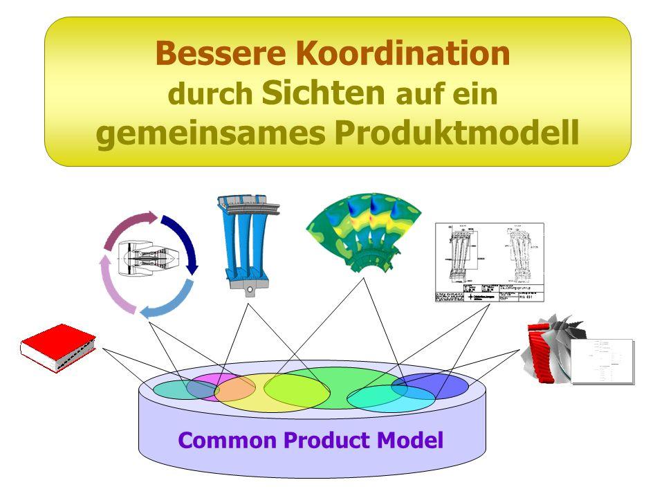 Common Product Model Bessere Koordination durch Sichten auf ein gemeinsames Produktmodell