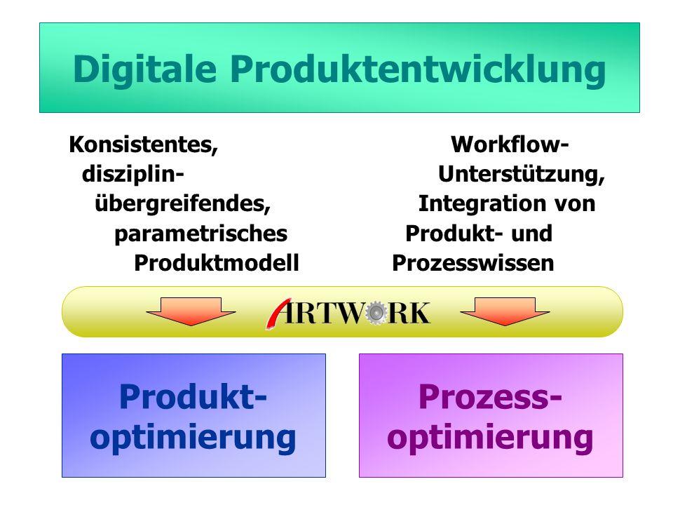 Digitale Produktentwicklung Produkt- optimierung Prozess- optimierung Konsistentes, disziplin- übergreifendes, parametrisches Produktmodell Workflow- Unterstützung, Integration von Produkt- und Prozesswissen