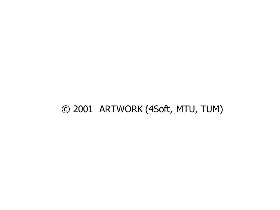 © 2001 ARTWORK (4Soft, MTU, TUM)