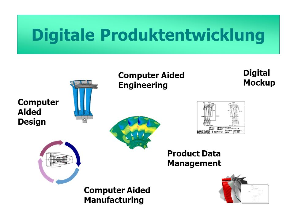 Computer Aided Design Computer Aided Manufacturing Computer Aided Engineering Product Data Management Digital Mockup Digitale Produktentwicklung
