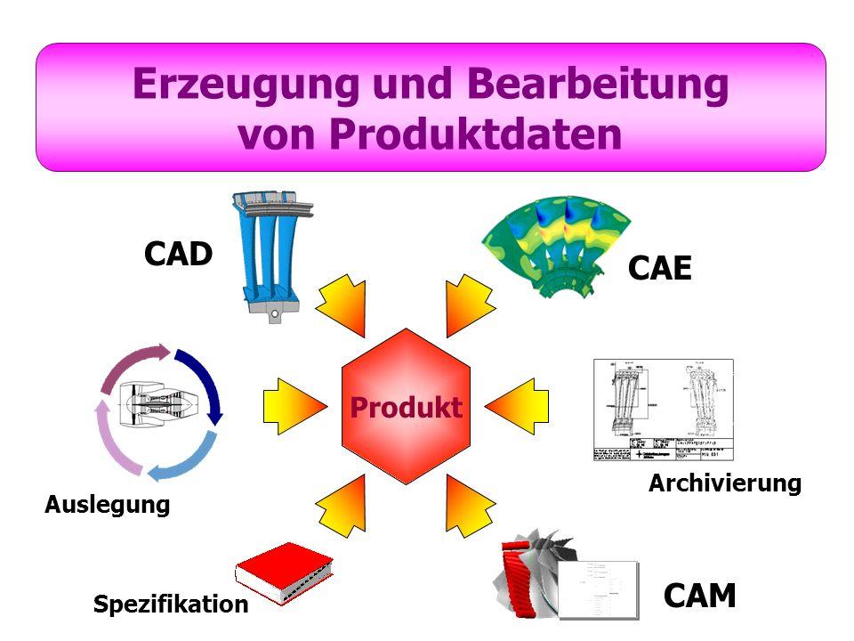 Erzeugung und Bearbeitung von Produktdaten Produkt CAD Auslegung Spezifikation CAE CAM Archivierung