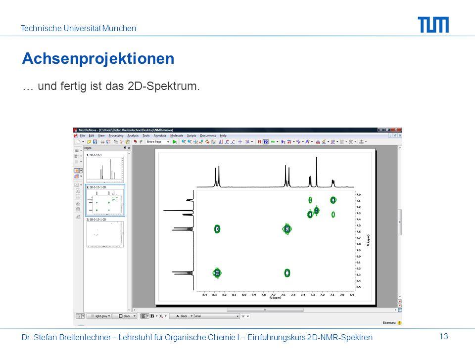Technische Universität München Dr. Stefan Breitenlechner – Lehrstuhl für Organische Chemie I – Einführungskurs 2D-NMR-Spektren 13 Achsenprojektionen …