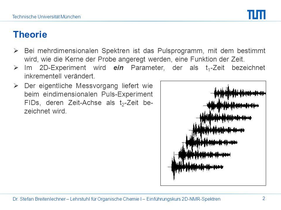 Technische Universität München Dr. Stefan Breitenlechner – Lehrstuhl für Organische Chemie I – Einführungskurs 2D-NMR-Spektren 2 Bei mehrdimensionalen