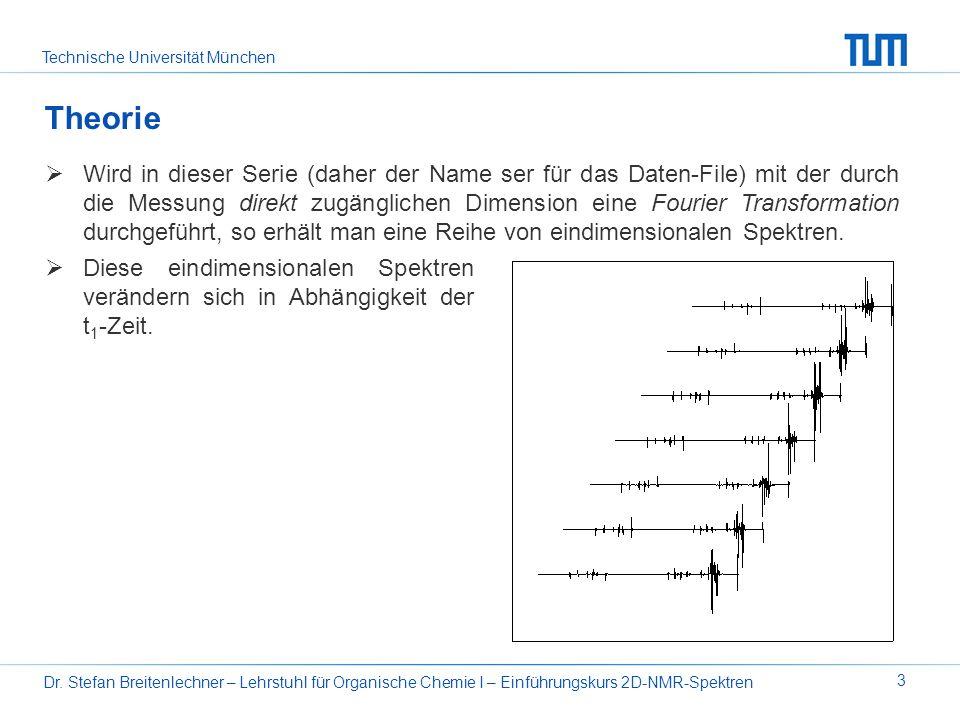Technische Universität München Dr. Stefan Breitenlechner – Lehrstuhl für Organische Chemie I – Einführungskurs 2D-NMR-Spektren 3 Theorie Wird in diese