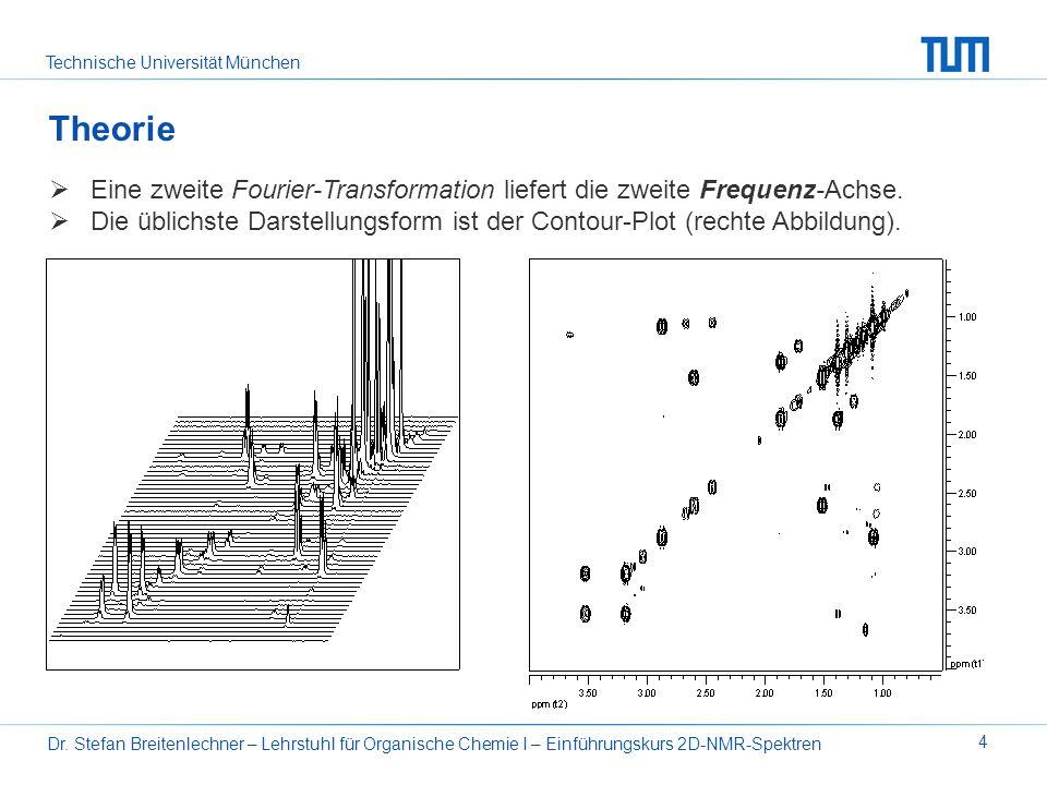 Technische Universität München Dr. Stefan Breitenlechner – Lehrstuhl für Organische Chemie I – Einführungskurs 2D-NMR-Spektren 4 Theorie Eine zweite F