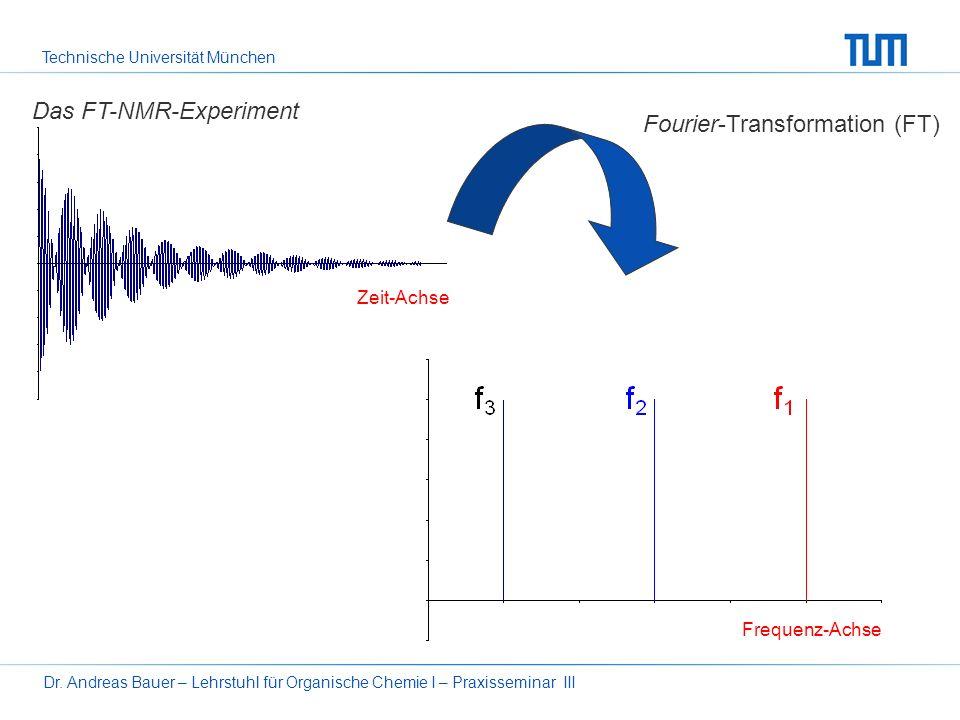 Technische Universität München Dr. Andreas Bauer – Lehrstuhl für Organische Chemie I – Praxisseminar III4 Das FT-NMR-Experiment Das Spektrum setzt sic