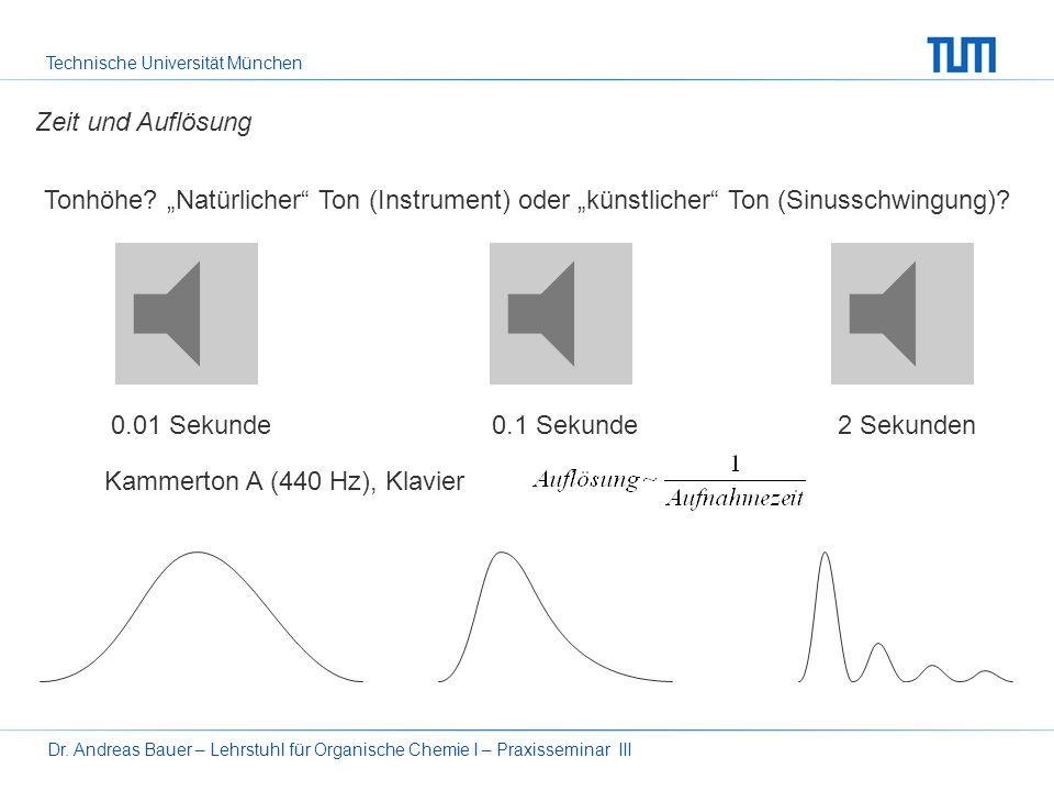 Technische Universität München Dr. Andreas Bauer – Lehrstuhl für Organische Chemie I – Praxisseminar III Das FT-NMR-Experiment Zeit-Achse Frequenz-Ach