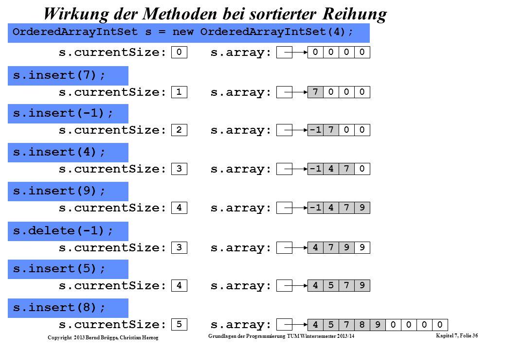 Copyright 2013 Bernd Brügge, Christian Herzog Grundlagen der Programmierung TUM Wintersemester 2013/14 Kapitel 7, Folie 36 Wirkung der Methoden bei sortierter Reihung OrderedArrayIntSet s = new OrderedArrayIntSet(4); 0000 s.array: 0 s.currentSize: s.insert(7); 7000 s.array: 1 s.currentSize: s.insert(-1); 700 s.array: 2 s.currentSize: s.insert(4); 470 s.array: 3 s.currentSize: s.insert(9); 479 s.array: 4 s.currentSize: s.delete(-1); 4799 s.array: 3 s.currentSize: s.insert(5); 4579 s.array: 4 s.currentSize: s.insert(8); 5 s.currentSize: 4578 s.array: 00009