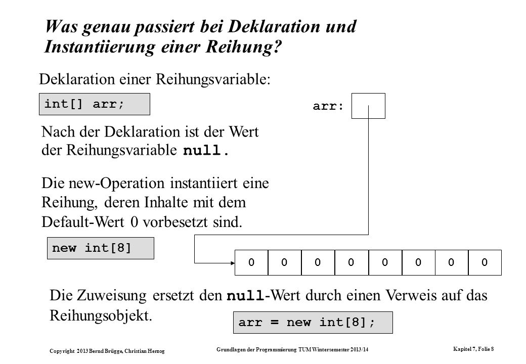 Copyright 2013 Bernd Brügge, Christian Herzog Grundlagen der Programmierung TUM Wintersemester 2013/14 Kapitel 7, Folie 39 Die Methode insert() bei sortierter Reihung (contd) Es fehlt noch der Teil der Methode, der für das neue Element i Platz auf der ermittelten Einfüge-Position index schafft: // wenn ein neues Element noch hineinpasst: if (currentSize < array.length) // Verschieben der restlichen Elemente nach // rechts: for (int k=currentSize-1; k>=index; k--) array[k+1] = array[k]; else { // der Fall, dass groessere Reihung noetig: // alte Reihung zwischenspeichern: int[] oldArray = array; // Neue Reihung anlegen: array = new int[1+currentSize+DEFAULT_CAPACITY_INCREMENT]; // Umspeichern der vorne liegenden Elemente: for (int k=0; k<index; k++) array[k] = oldArray[k]; // Umspeichern der hinten liegenden Elemente // mit Luecke bei index: for (int k=index; k<currentSize; k++) array[k+1] = oldArray[k]; }