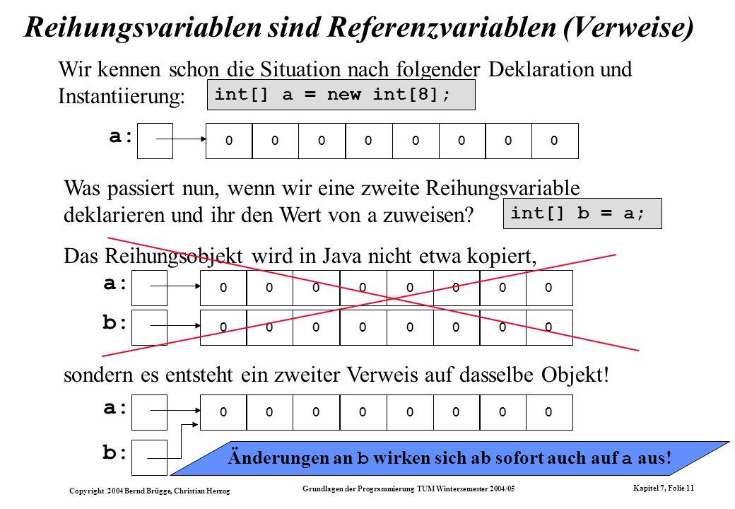 Copyright 2004 Bernd Brügge, Christian Herzog Grundlagen der Programmierung TUM Wintersemester 2004/05 Kapitel 7, Folie 11 Reihungsvariablen sind Refe