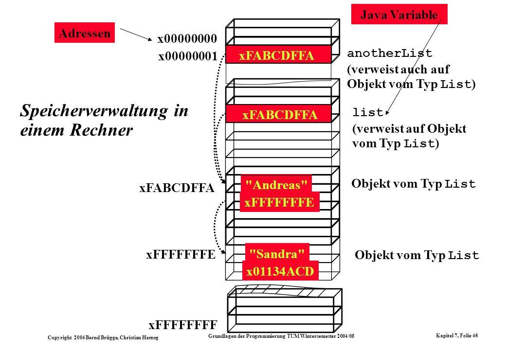 Copyright 2004 Bernd Brügge, Christian Herzog Grundlagen der Programmierung TUM Wintersemester 2004/05 Kapitel 7, Folie 46 Speicherverwaltung in einem