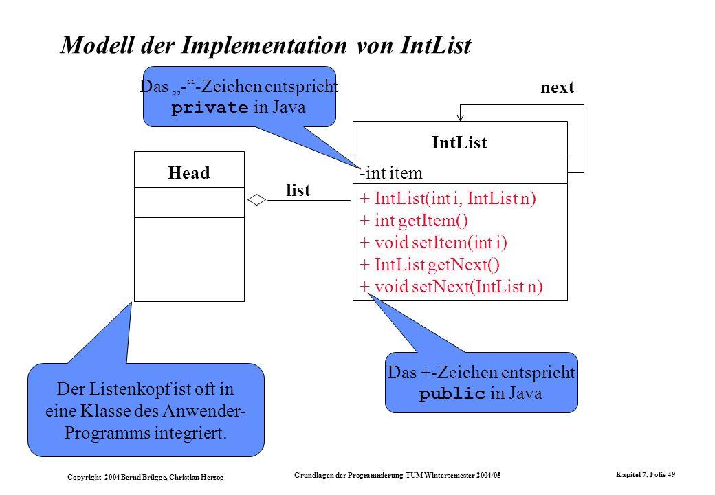 Copyright 2004 Bernd Brügge, Christian Herzog Grundlagen der Programmierung TUM Wintersemester 2004/05 Kapitel 7, Folie 49 Modell der Implementation v