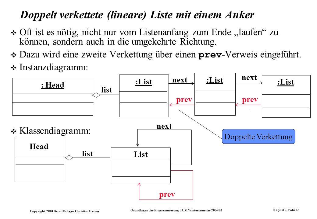 Copyright 2004 Bernd Brügge, Christian Herzog Grundlagen der Programmierung TUM Wintersemester 2004/05 Kapitel 7, Folie 53 Doppelt verkettete (lineare