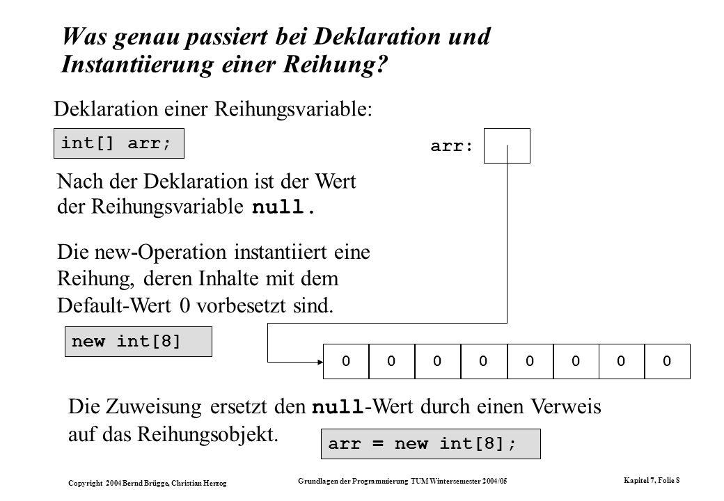 Copyright 2004 Bernd Brügge, Christian Herzog Grundlagen der Programmierung TUM Wintersemester 2004/05 Kapitel 7, Folie 8 int[] arr; Deklaration einer