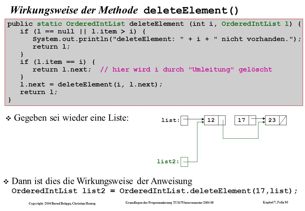 Copyright 2004 Bernd Brügge, Christian Herzog Grundlagen der Programmierung TUM Wintersemester 2004/05 Kapitel 7, Folie 80 Wirkungsweise der Methode d