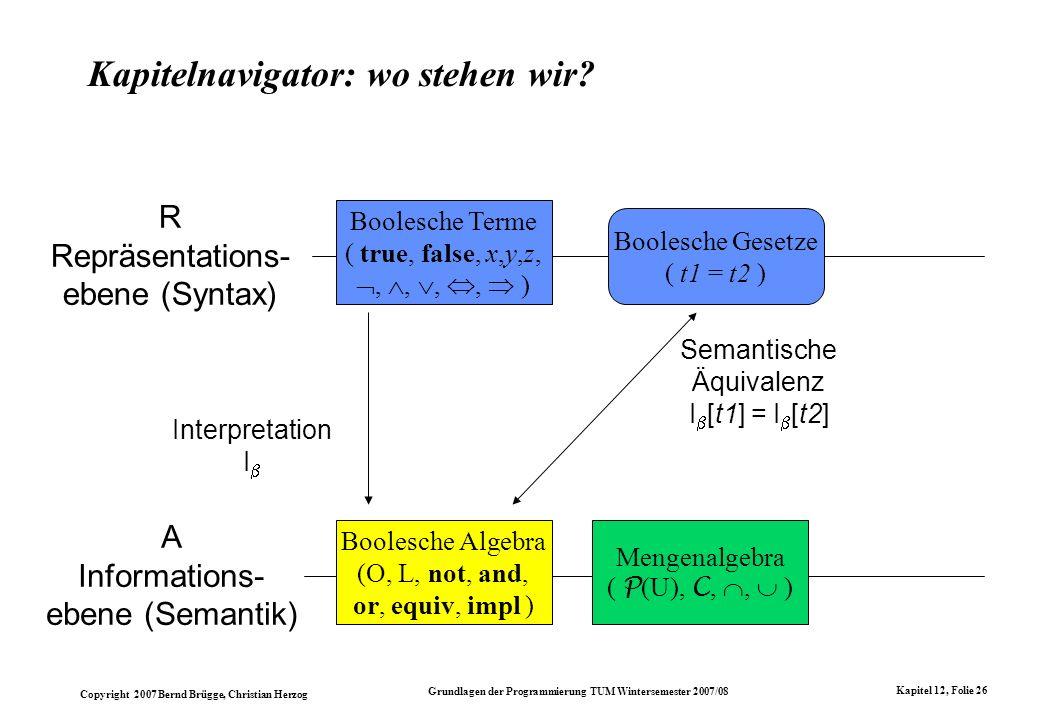 Copyright 2007 Bernd Brügge, Christian Herzog Grundlagen der Programmierung TUM Wintersemester 2007/08 Kapitel 12, Folie 26 Kapitelnavigator: wo stehe
