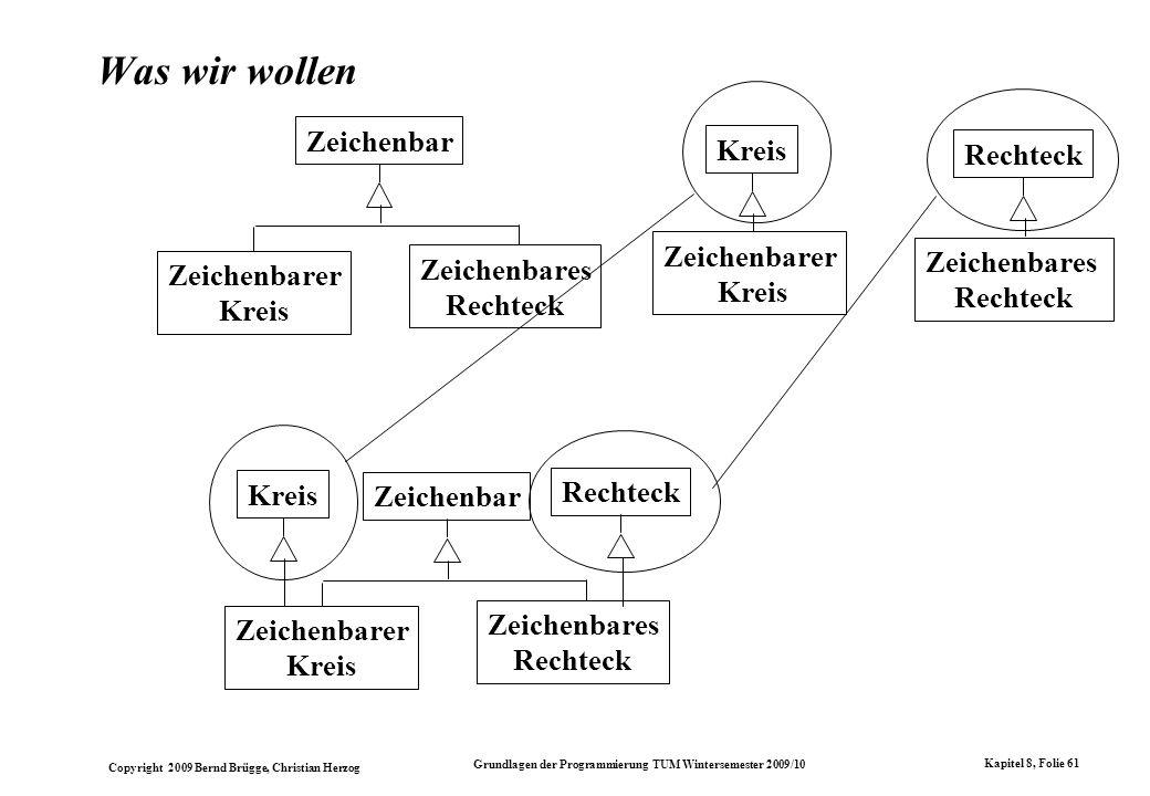 Copyright 2009 Bernd Brügge, Christian Herzog Grundlagen der Programmierung TUM Wintersemester 2009/10 Kapitel 8, Folie 62 Mehrfachvererbung ist in Java nicht erlaubt Java verbietet Mehrfachvererbung.
