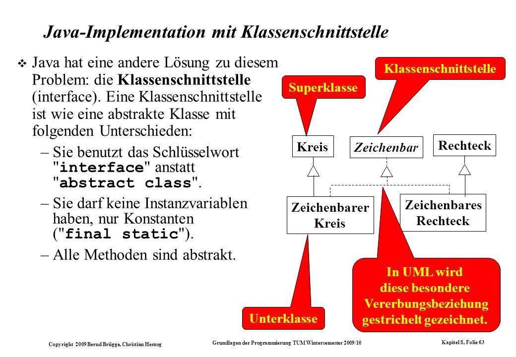 Copyright 2009 Bernd Brügge, Christian Herzog Grundlagen der Programmierung TUM Wintersemester 2009/10 Kapitel 8, Folie 63 Java-Implementation mit Kla