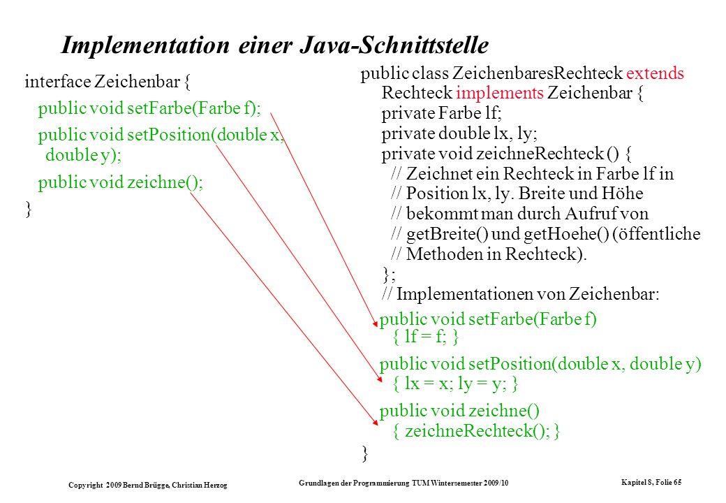Copyright 2009 Bernd Brügge, Christian Herzog Grundlagen der Programmierung TUM Wintersemester 2009/10 Kapitel 8, Folie 66 Wie benutzt man Klassenschnittstellen in Java.