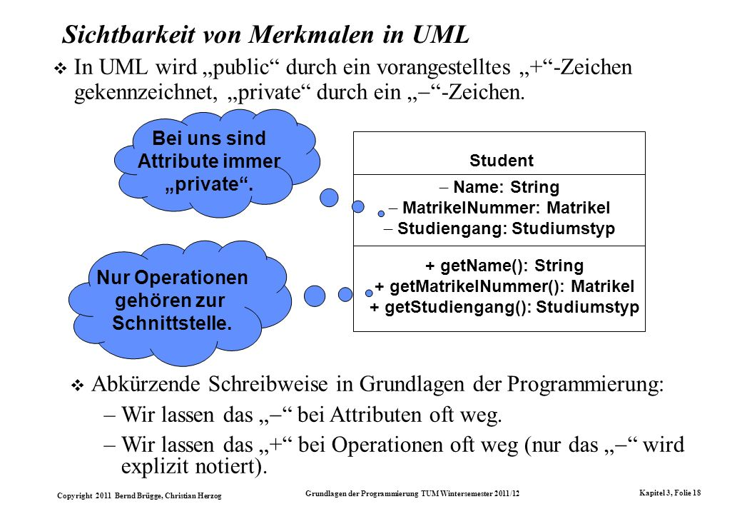 Copyright 2011 Bernd Brügge, Christian Herzog Grundlagen der Programmierung TUM Wintersemester 2011/12 Kapitel 3, Folie 18 Sichtbarkeit von Merkmalen