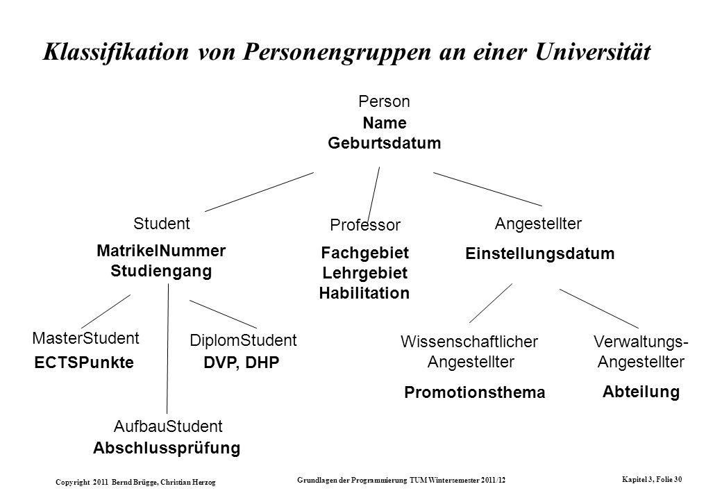 Copyright 2011 Bernd Brügge, Christian Herzog Grundlagen der Programmierung TUM Wintersemester 2011/12 Kapitel 3, Folie 30 Klassifikation von Personen