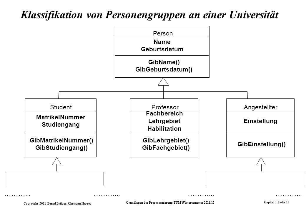 Copyright 2011 Bernd Brügge, Christian Herzog Grundlagen der Programmierung TUM Wintersemester 2011/12 Kapitel 3, Folie 31 Klassifikation von Personen