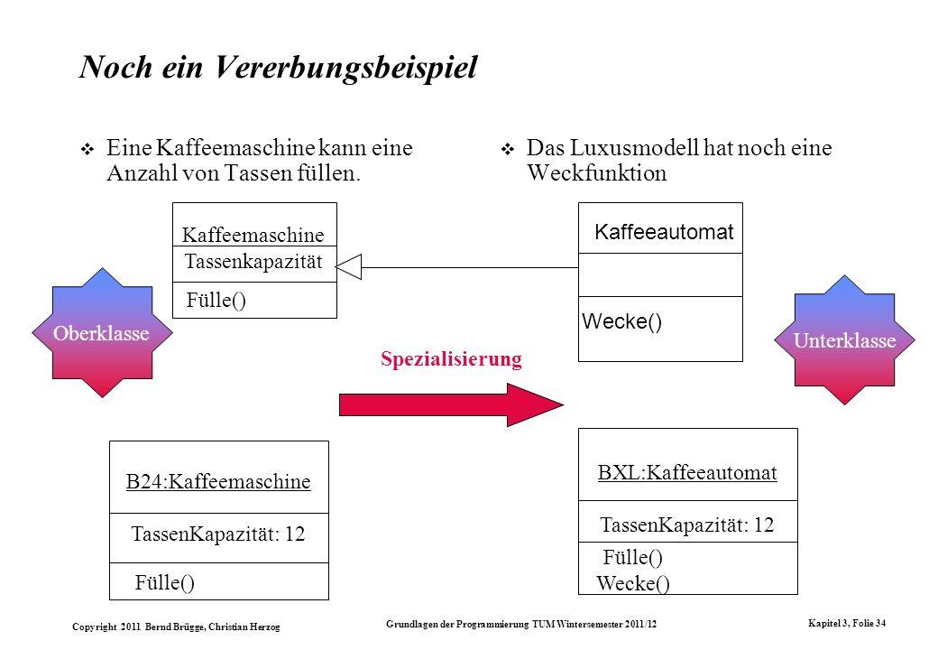 Copyright 2011 Bernd Brügge, Christian Herzog Grundlagen der Programmierung TUM Wintersemester 2011/12 Kapitel 3, Folie 34 Noch ein Vererbungsbeispiel