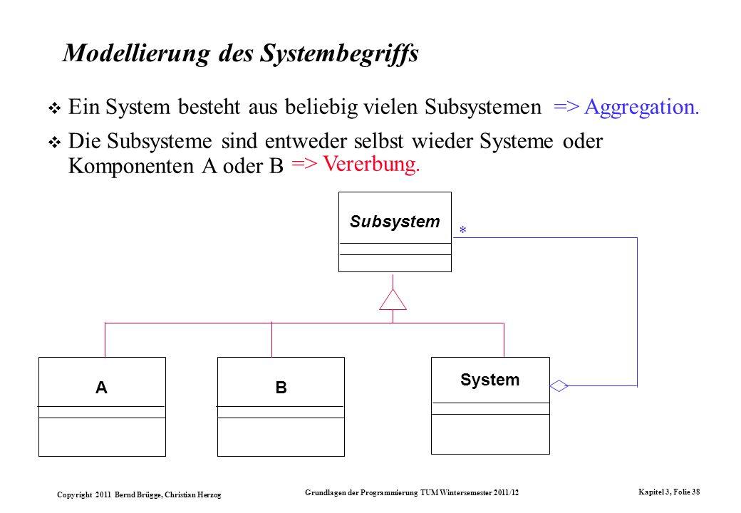 Copyright 2011 Bernd Brügge, Christian Herzog Grundlagen der Programmierung TUM Wintersemester 2011/12 Kapitel 3, Folie 38 Modellierung des Systembegr