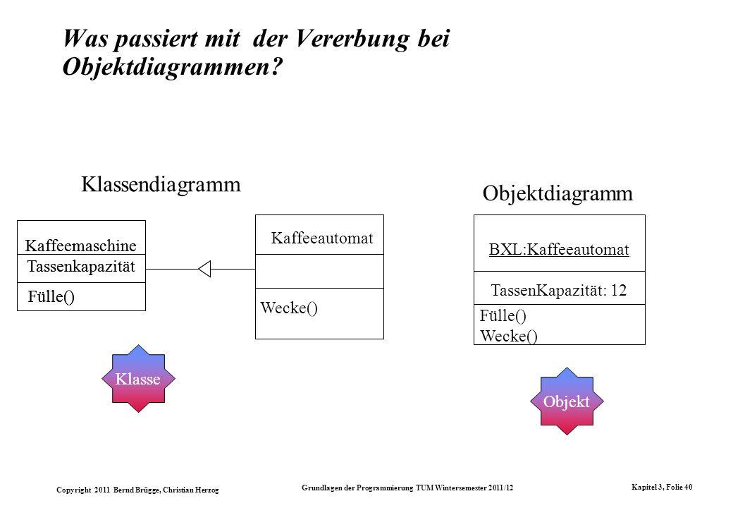 Copyright 2011 Bernd Brügge, Christian Herzog Grundlagen der Programmierung TUM Wintersemester 2011/12 Kapitel 3, Folie 40 Was passiert mit der Vererb