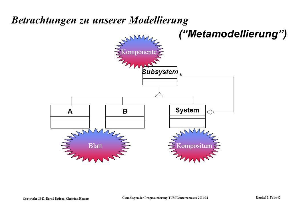 Copyright 2011 Bernd Brügge, Christian Herzog Grundlagen der Programmierung TUM Wintersemester 2011/12 Kapitel 3, Folie 42 Betrachtungen zu unserer Mo