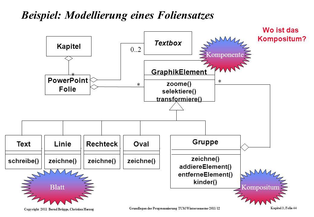 Copyright 2011 Bernd Brügge, Christian Herzog Grundlagen der Programmierung TUM Wintersemester 2011/12 Kapitel 3, Folie 44 Beispiel: Modellierung eine