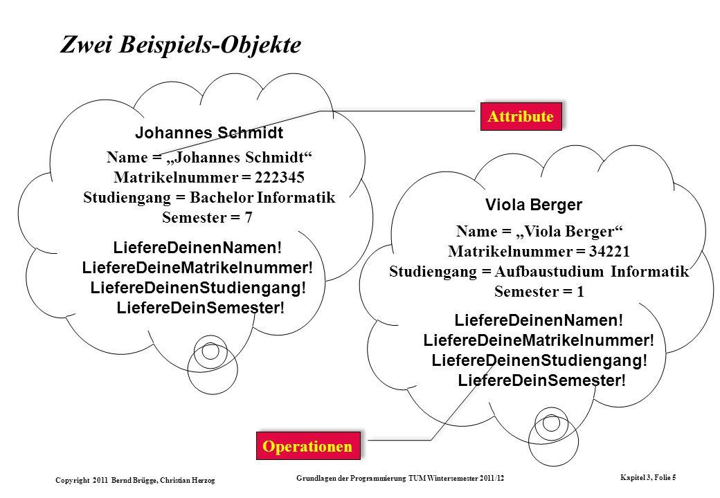 Copyright 2011 Bernd Brügge, Christian Herzog Grundlagen der Programmierung TUM Wintersemester 2011/12 Kapitel 3, Folie 5 Johannes Schmidt Name = Joha