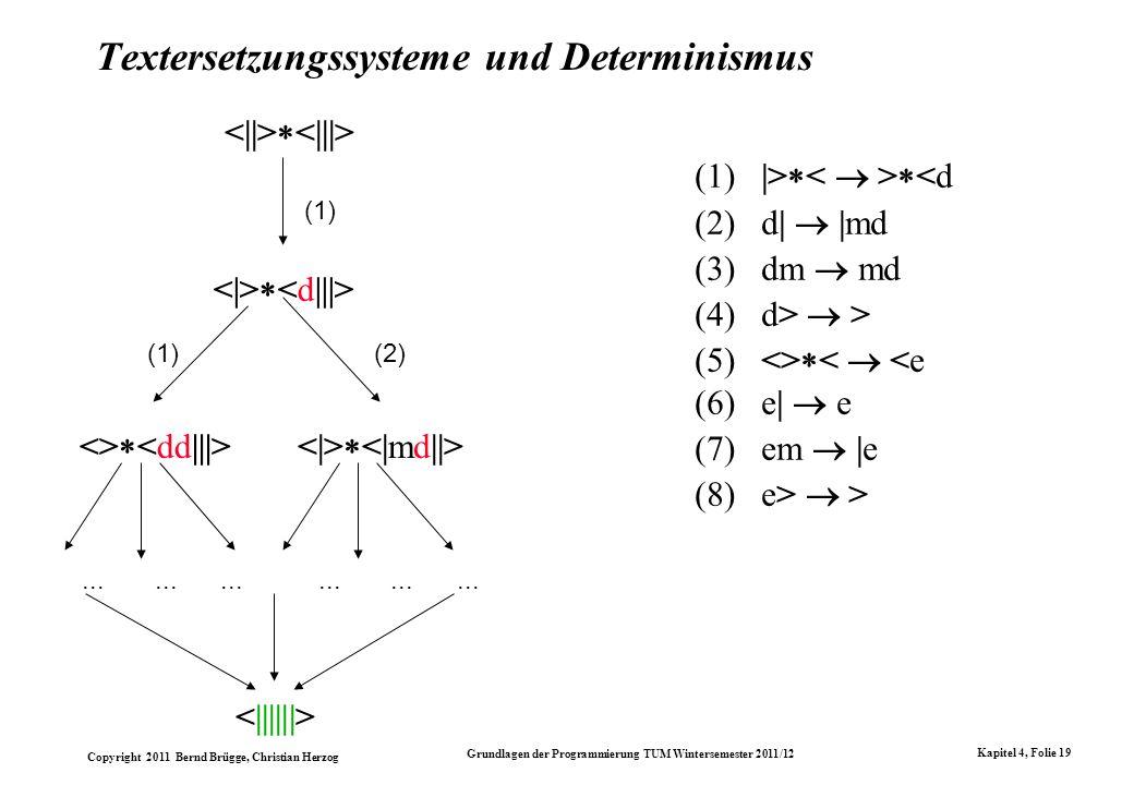 Copyright 2011 Bernd Brügge, Christian Herzog Grundlagen der Programmierung TUM Wintersemester 2011/12 Kapitel 4, Folie 19 Textersetzungssysteme und D