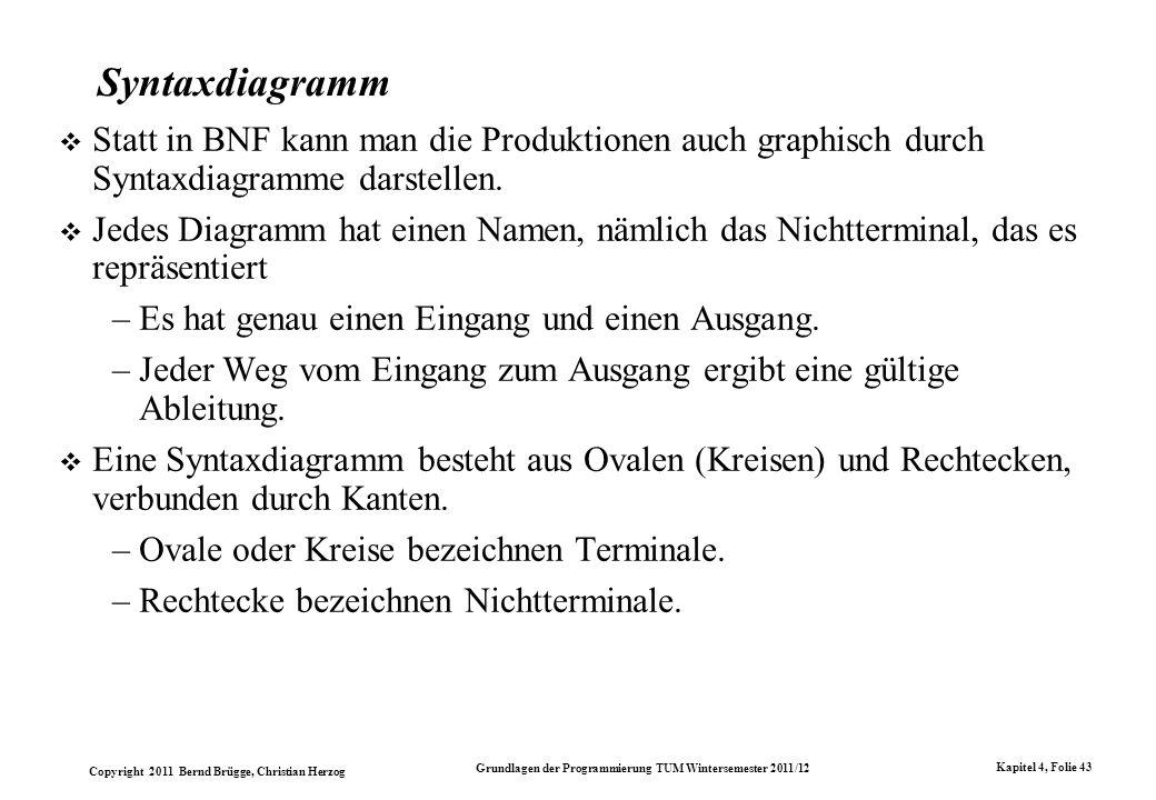 Copyright 2011 Bernd Brügge, Christian Herzog Grundlagen der Programmierung TUM Wintersemester 2011/12 Kapitel 4, Folie 43 Syntaxdiagramm Statt in BNF
