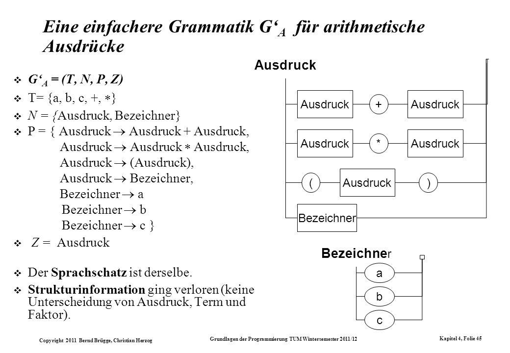 Copyright 2011 Bernd Brügge, Christian Herzog Grundlagen der Programmierung TUM Wintersemester 2011/12 Kapitel 4, Folie 45 Eine einfachere Grammatik G