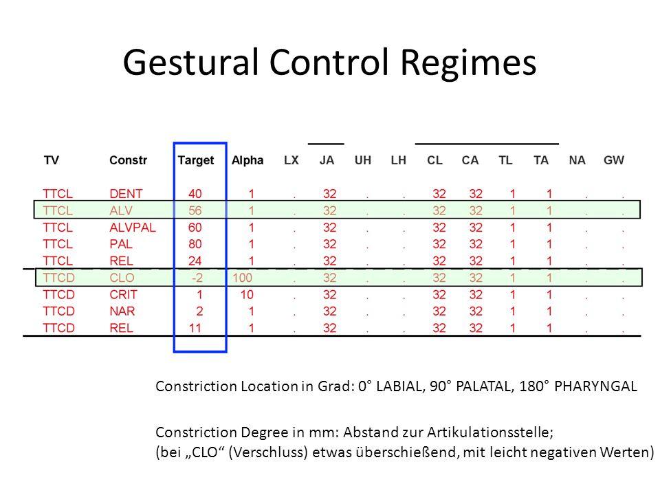 TVneck.O: % Input string: % Word 1:neck % arpabet:(N-EH1_K) % syllable 1:N-EH1_K % % onset cluster = % segment 1 [N]: 'TTCD' 'ons1_rel1' 11 8 1 JA=512