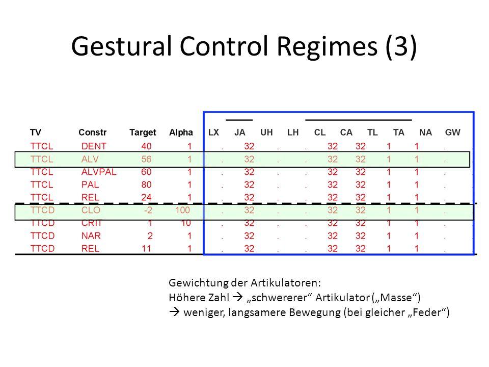 Gestural Control Regimes (2) Gewichtung bei Konflikt mit adjazenten Lauten, die den gleichen Artikulator betreffen