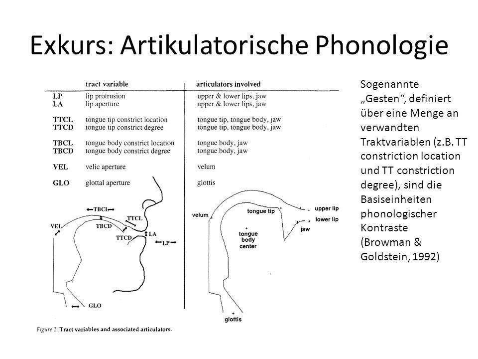 Zur Erinnerung: 50 Kontrollfragen zu Herrn Reichels Teil: http://www.phonetik.uni- muenchen.de/~reichelu/kurse/p6_2_synthese/synthese_fragen.pdf