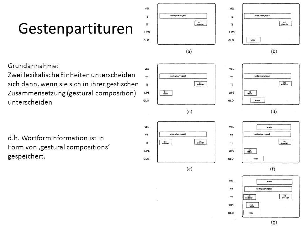 Exkurs: Artikulatorische Phonologie Sogenannte Gesten, definiert über eine Menge an verwandten Traktvariablen (z.B. TT constriction location und TT co