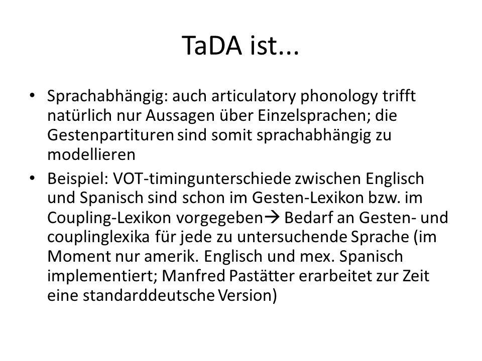 TaDA ist... Theoriegetrieben (Articulatory Phonology, u.a. Browman & Goldstein, 1992, Task Dynamics, u.a. Saltzman & Kelso, 1976) Dadurch ist es auch