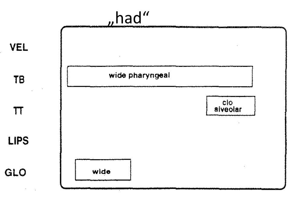 add Nicht spezifiziert: geschlossen Nicht spezifiziert: offen Nicht spezifiziert: richtige Einstellungen für Stimmhaftigkeit