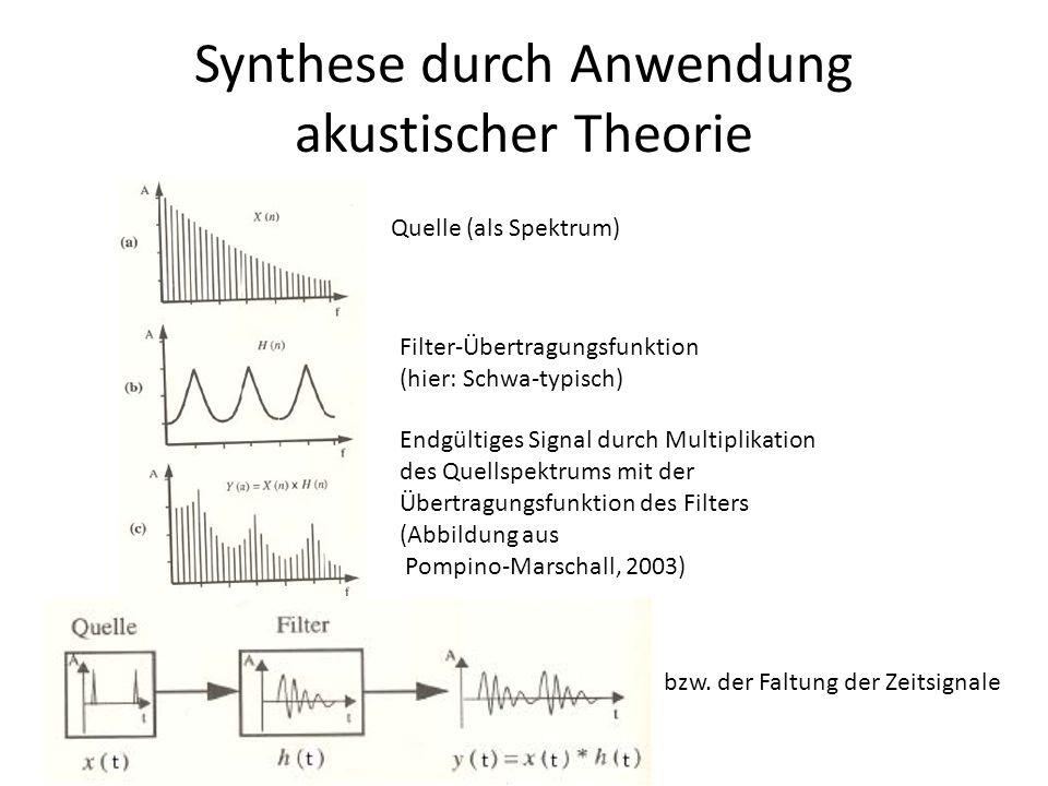 Synthese durch Anwendung akustischer Theorie Quelle (als Spektrum) Filter-Übertragungsfunktion (hier: Schwa-typisch) Endgültiges Signal durch Multiplikation des Quellspektrums mit der Übertragungsfunktion des Filters (Abbildung aus Pompino-Marschall, 2003) bzw.