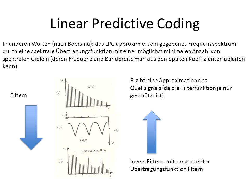 Linear Predictive Coding In anderen Worten (nach Boersma): das LPC approximiert ein gegebenes Frequenzspektrum durch eine spektrale Übertragungsfunktion mit einer möglichst minimalen Anzahl von spektralen Gipfeln (deren Frequenz und Bandbreite man aus den opaken Koeffizienten ableiten kann) Filtern Invers Filtern: mit umgedrehter Übertragungsfunktion filtern Ergibt eine Approximation des Quellsignals (da die Filterfunktion ja nur geschätzt ist)