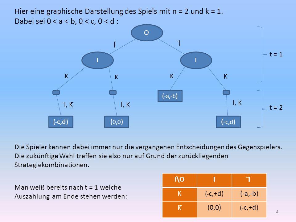 4 O II (- c,d)( 0,0 ) (-a,-b) (- c,d ) l l ̅l̅l K K̅K̅ K̅K̅ K ̅ l, K ̅ l, K Hier eine graphische Darstellung des Spiels mit n = 2 und k = 1. Dabei sei