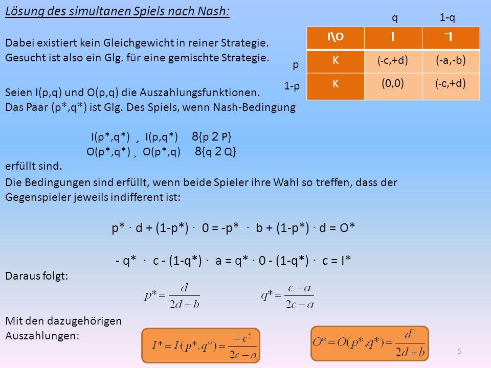 5 p 1-p I\O l ̅l̅l K (- c,+d)(-a,-b) K̅K̅ (0,0) (- c,+d) Lösung des simultanen Spiels nach Nash: Dabei existiert kein Gleichgewicht in reiner Strategi