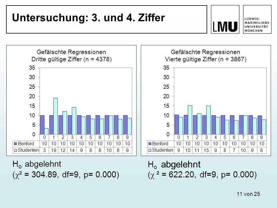 11 von 25 Untersuchung: 3. und 4. Ziffer H o abgelehnt ( χ ² = 304.89, df=9, p= 0.000) H o abgelehnt ( χ ² = 622.20, df=9, p= 0.000)