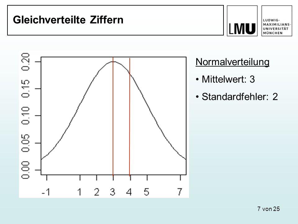 7 von 25 Gleichverteilte Ziffern Normalverteilung Mittelwert: 3 Standardfehler: 2