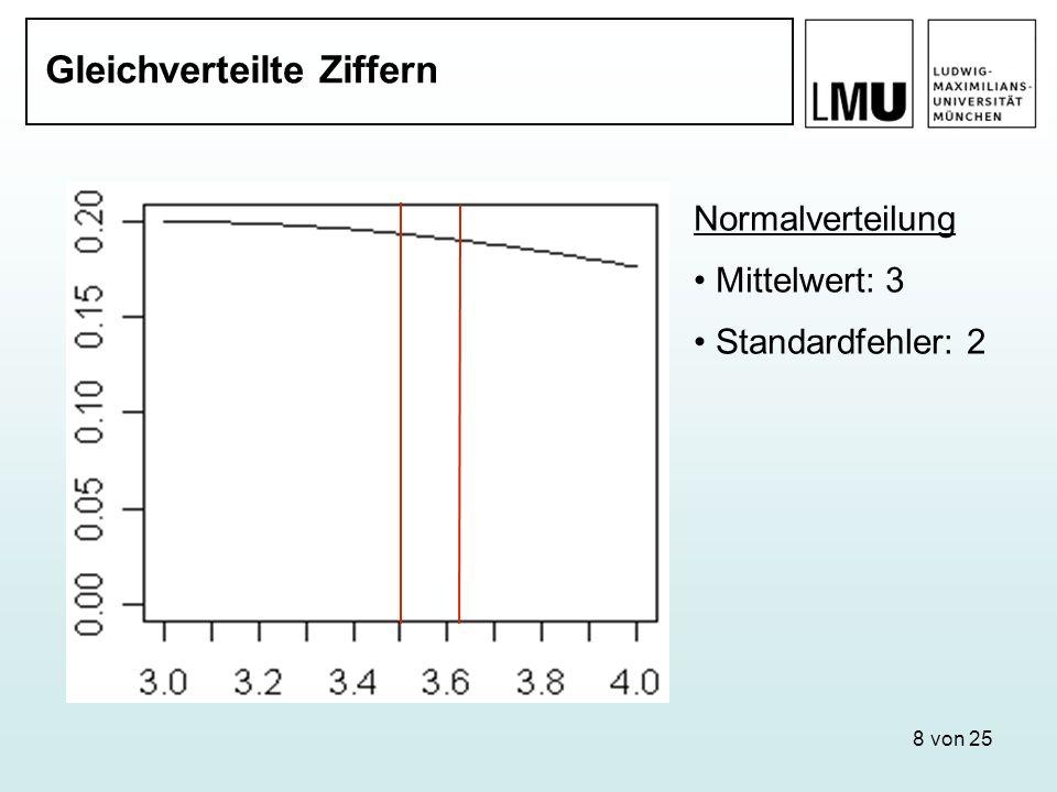 8 von 25 Gleichverteilte Ziffern Normalverteilung Mittelwert: 3 Standardfehler: 2