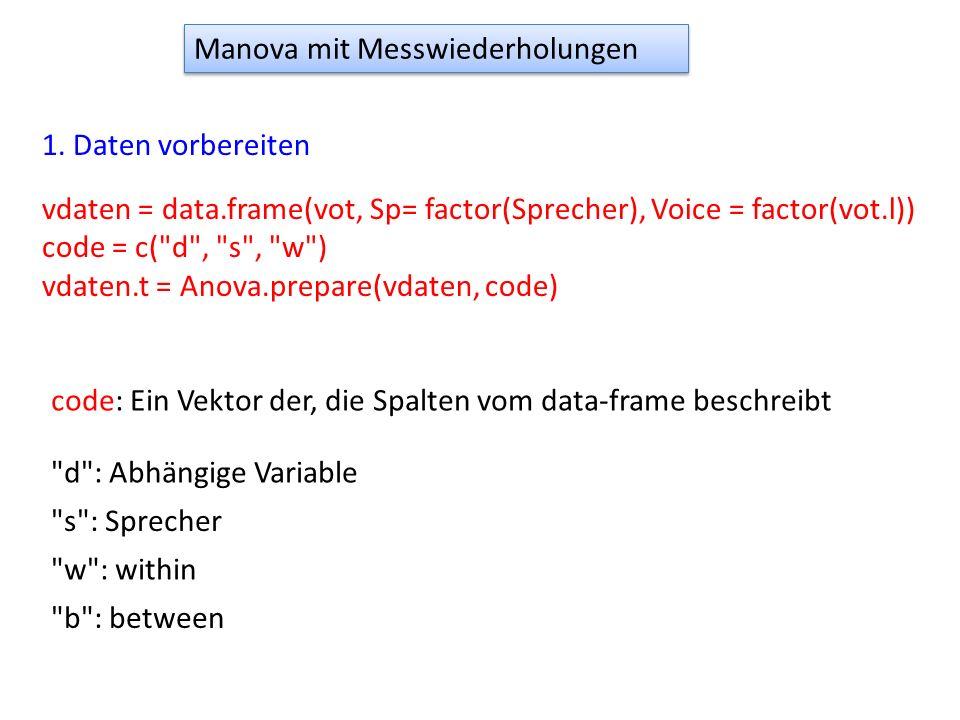 Manova mit Messwiederholungen 1. Daten vorbereiten vdaten = data.frame(vot, Sp= factor(Sprecher), Voice = factor(vot.l)) code = c(